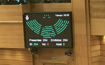 Moción a favor de los celiacos. ¡Aprobada por unanimidad en el senado!