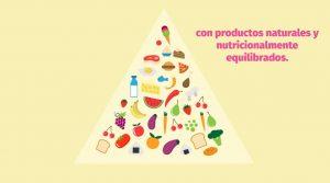 Pirámides de productos nutricionalmente equilibrados y saludables