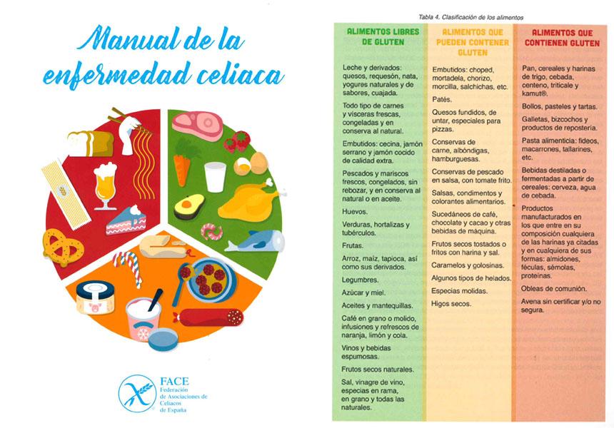 Face presenta el Manual de la Enfermedad Celiaca